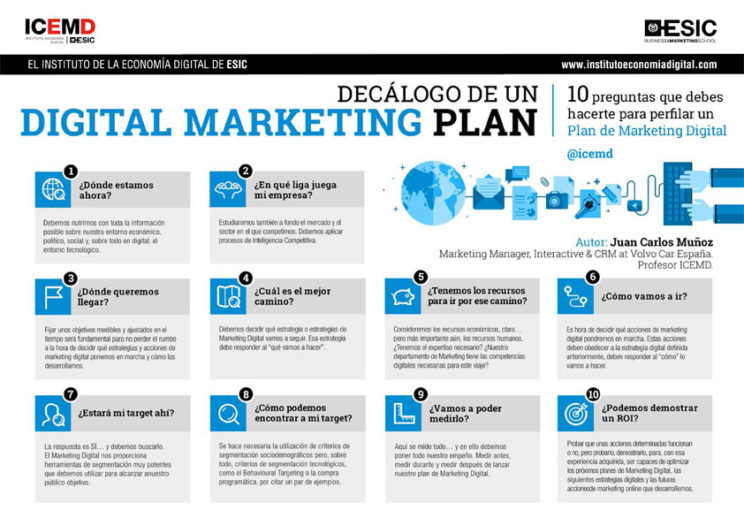 infografia plan de marketing
