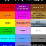 Colors in Nahuatl