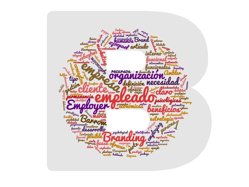 nube de palabras employer branding