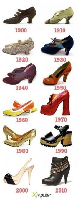 Evolucion-del-calzado-femenino-Adornos-para-zapatos