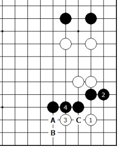 Diagram 8 - White Takes Side