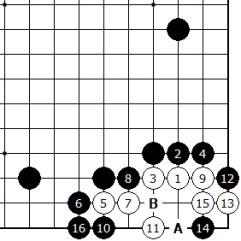 Diagram 12 - White Dies