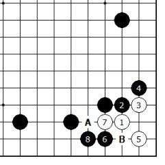 Diagram 18 - Black avoided KO