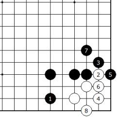 Diagram 6 - White lives