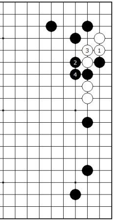 Diagram 2 - White is happy