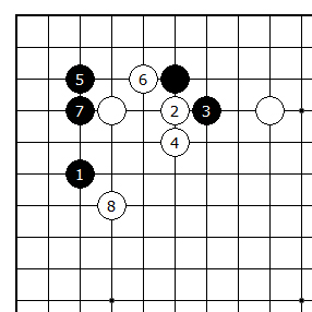 Diagram 2 - White Speed