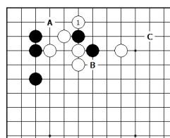 Diagram 2 - White not trendy