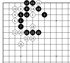 Diagram 10 - Alternative