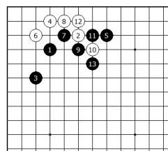 Diagram 6 - Black can Accept