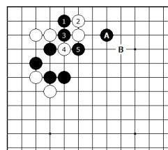 Diagram 6 - Black is good