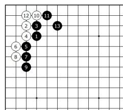 Diagram 7 - 3-3 Invasion