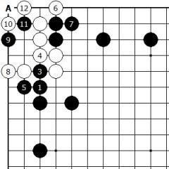 Diagram 7 - KO