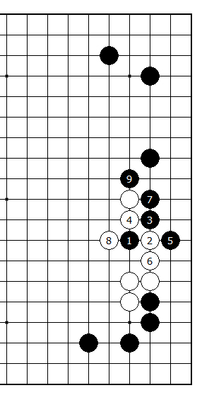 Diagram 14 - Black best result