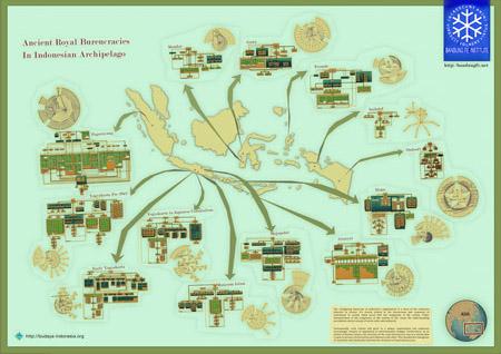 Peta Filomemetika Birokrasi Kerajaan