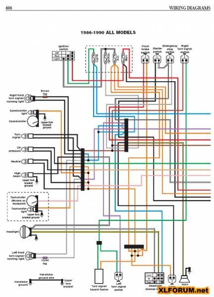 1986 harley davidson sportster 883 wiring diagram electrical rh zavoral genealogy com  1994 sportster 883 wiring diagram