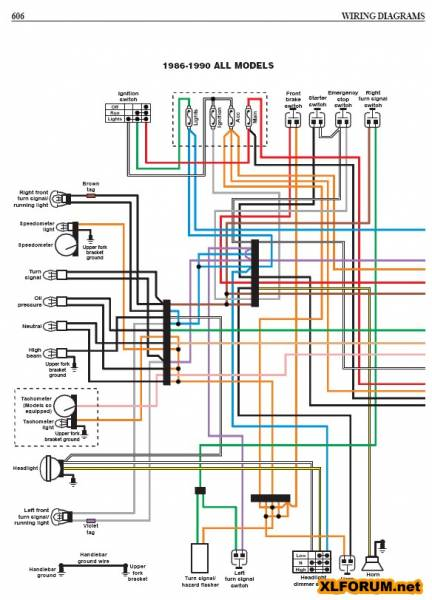 chopper wiring diagram sportster wiring diagram on wiring diagram harley sportster