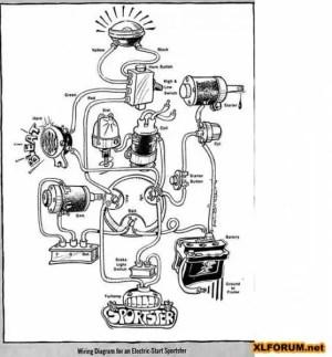 Keyless wiring diagram : motorcycles