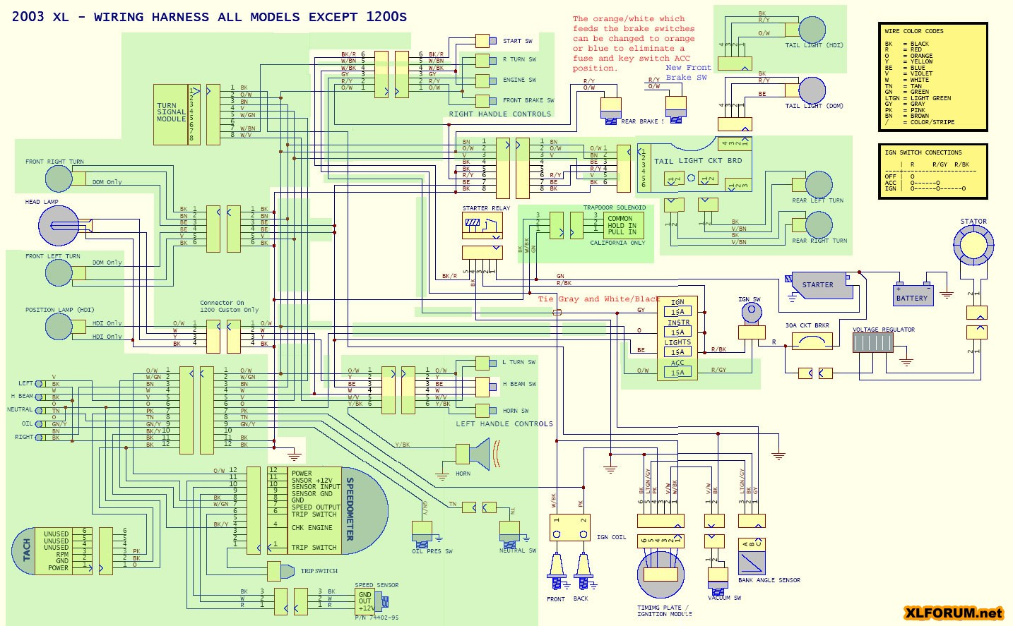 Buell Motorcycle Turn Signal Wiring Diagram