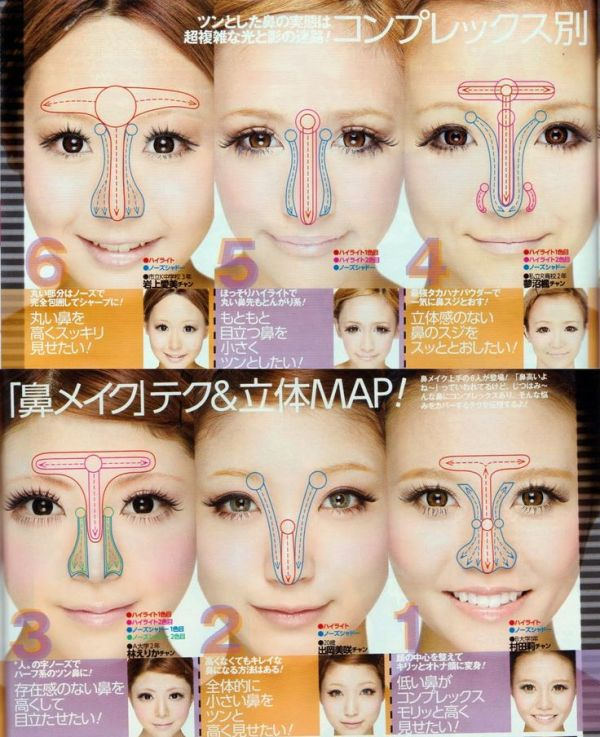 gyaru nose contouring for different face shapes