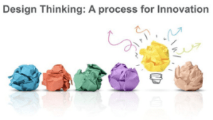 Oceanit: Design Thinking Workshop - A Process for Innovation Hawaii Startup Paradise Events
