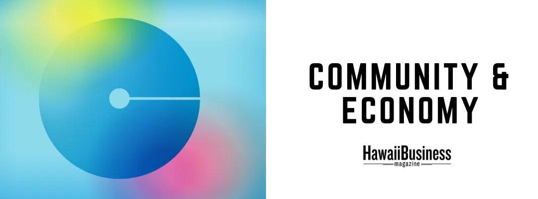 HBM - Community & Economy
