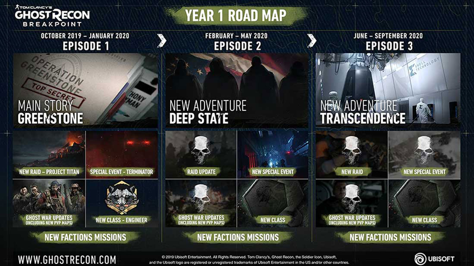 Ghost Recon Breakpoint DLC Info Year 1 Content Revealed