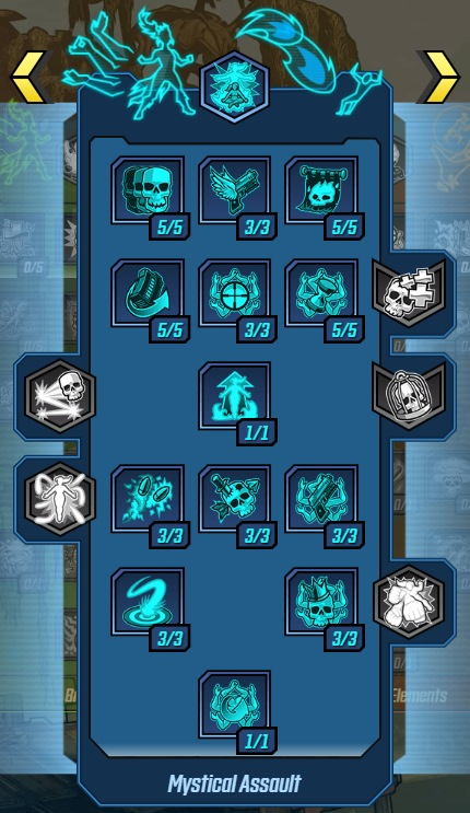 Borderlands 3 All Skill Trees List