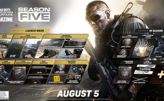 Modern-Warfare-Warzone-Season-5-Roadmap