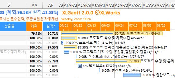 개발 마무리 중인 XLGantt 2.0.0 Version