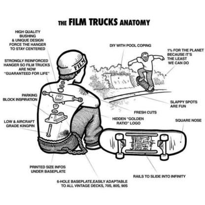 Film Trucks Anatomy