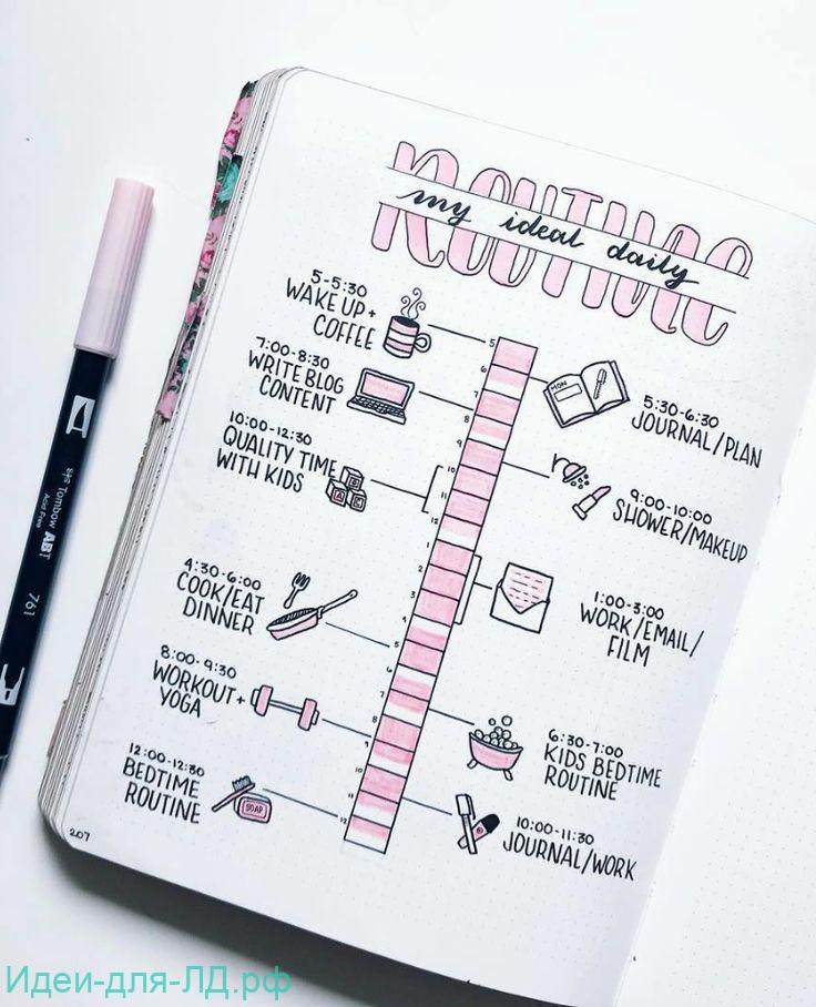 ایده های خاطرات شخصی - اهداف و برنامه ها