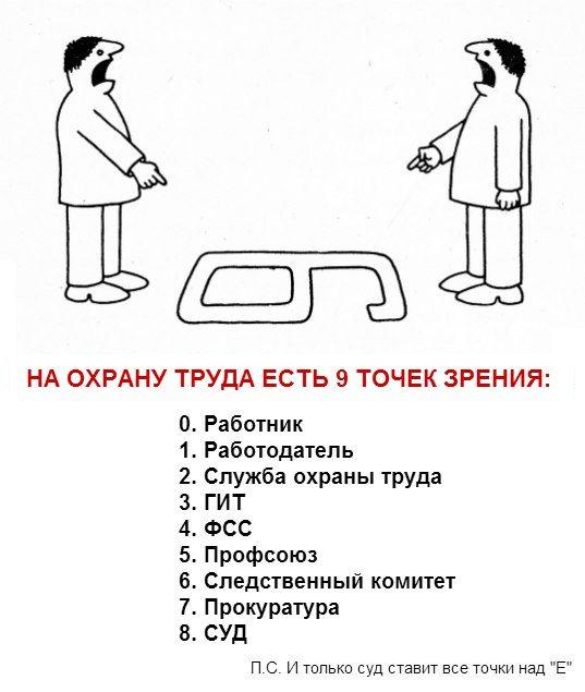 9 точек зрения
