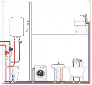 Заменить, поменять водопроводные трубыв ванной в Орехово Зуево