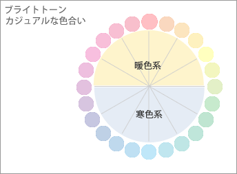 明るいカジュアルなインテリアのカラーコーディネート