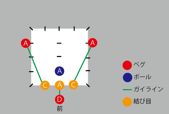 ステルス張りの図解8