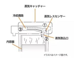 虎牌電熱水瓶-2