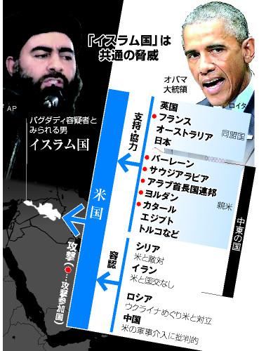 イスラム国有志連合とは?参加国に提示する5つのアメリカ規約わかりやすくシリーズ