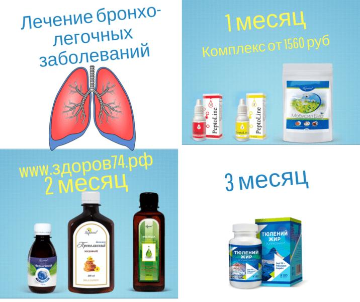 пневмония, бронхит, лечим болезни легких (фото)