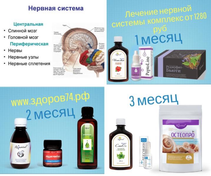 комплексное применение продукции Реджувитал ЗДОРОВ74.РФ