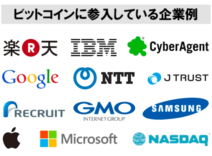 ビットコインに参入している企業例:楽天、IBM、CyberAgent、Google、NTT、J-TRUST、RECRUIT、GMO INTERNET GROUP、SAMSUNG、Apple、Microsoft、NASDAQ