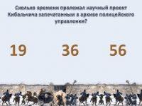 "Викторина по книге Анатолия Маркуши ""Николай Кибальчич"""
