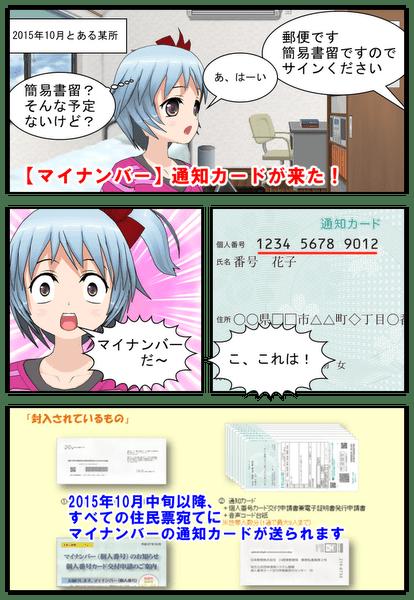 マイナンバー通知カードが届いた場面を漫画で説明