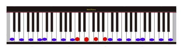 鍵盤Keyboard 3