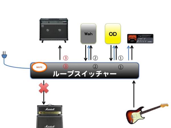 Switcher 11