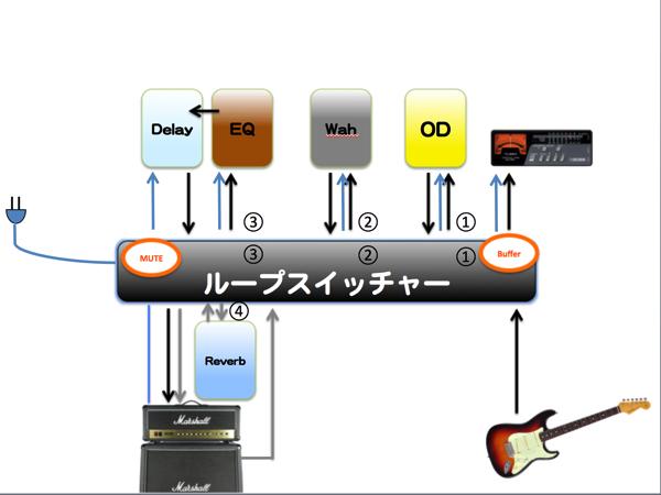 Switcher 15