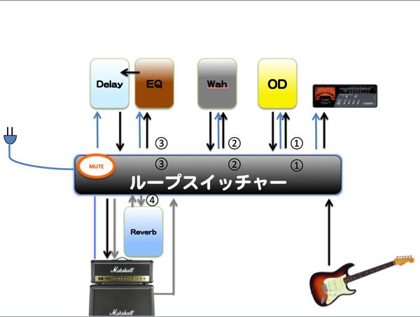 Switcher 18