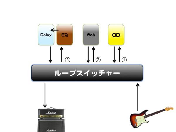 Switcher 3