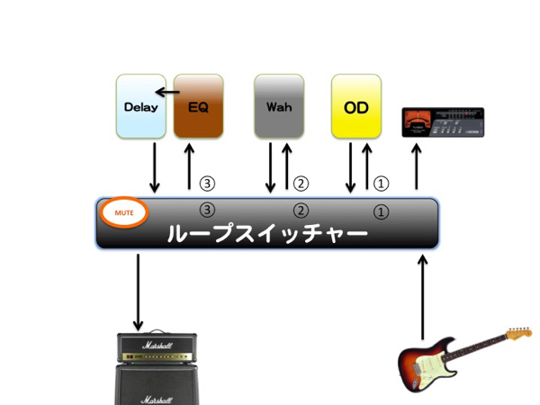 Switcher 8