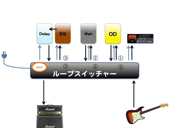 Switcher 9