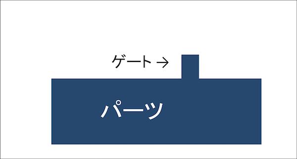 Cut 01